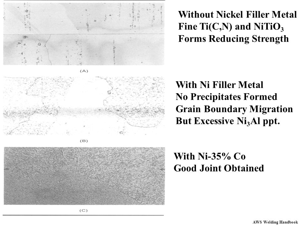 Without Nickel Filler Metal Fine Ti(C,N) and NiTiO 3 Forms Reducing Strength With Ni Filler Metal No Precipitates Formed Grain Boundary Migration But