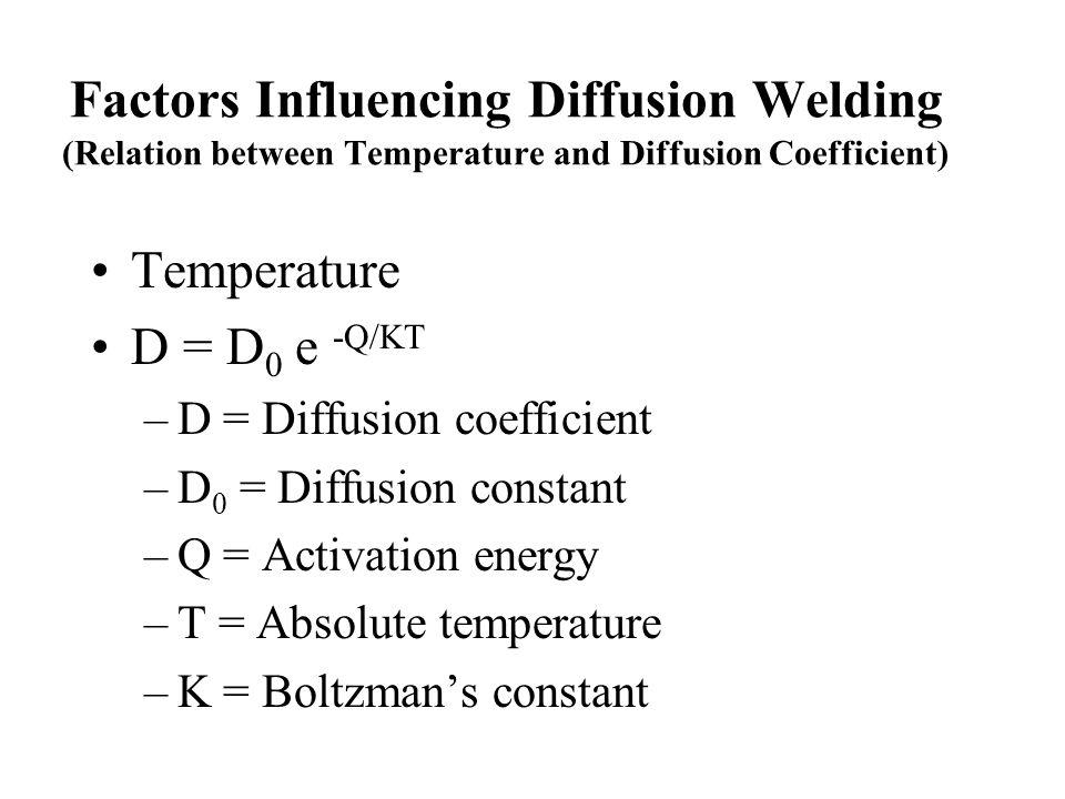 Temperature D = D 0 e -Q/KT –D = Diffusion coefficient –D 0 = Diffusion constant –Q = Activation energy –T = Absolute temperature –K = Boltzman's cons