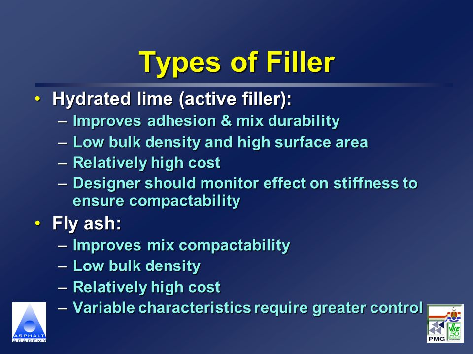 Types of Filler Hydrated lime (active filler):Hydrated lime (active filler): –Improves adhesion & mix durability –Low bulk density and high surface ar