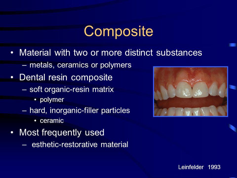 Filler Particles Crystalline quartz –larger particles –not polishable Silica glass –barium –strontium –lithium –pyrolytic sub-micron Phillip's Science of Dental Materials 2003