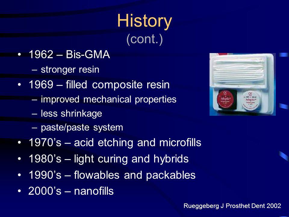 Composite Selection Posterior –hybrid mini- or midi-fill –reinforced microfill