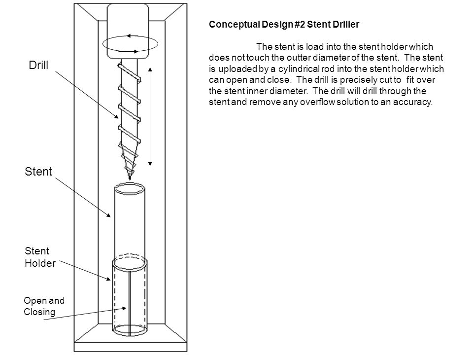 Stent Holder Stent Drill Conceptual Design #2 Stent Driller The stent is load into the stent holder which does not touch the outter diameter of the stent.