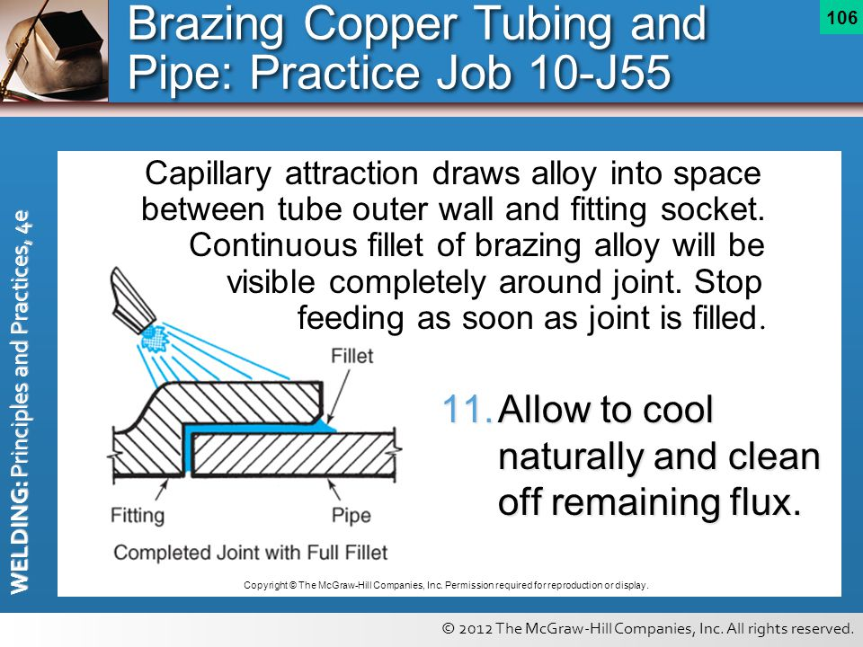 © 2012 The McGraw-Hill Companies, Inc. All rights reserved. WELDING: Principles and Practices, 4e 106 11.Allow to cool naturally and clean off remaini