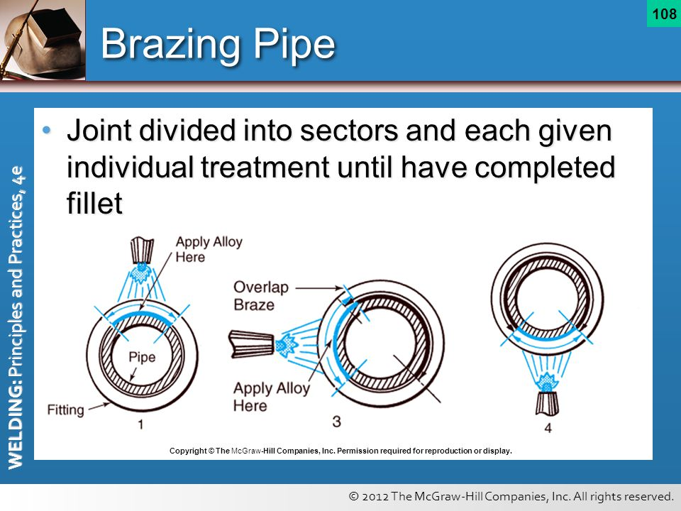 © 2012 The McGraw-Hill Companies, Inc. All rights reserved. WELDING: Principles and Practices, 4e 108 Brazing Pipe Joint divided into sectors and each