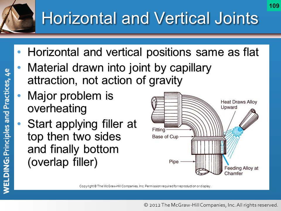 © 2012 The McGraw-Hill Companies, Inc. All rights reserved. WELDING: Principles and Practices, 4e 109 Horizontal and Vertical Joints Horizontal and ve