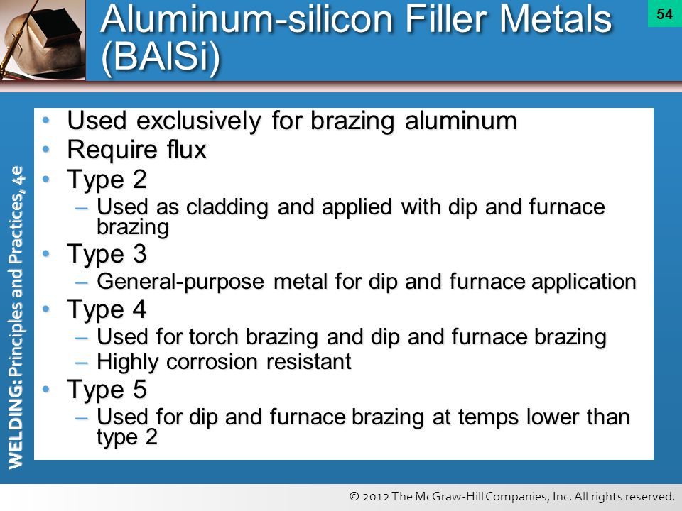 © 2012 The McGraw-Hill Companies, Inc. All rights reserved. WELDING: Principles and Practices, 4e 54 Aluminum-silicon Filler Metals (BAlSi) Used exclu