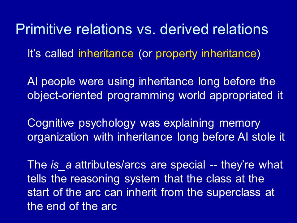 Primitive relations vs. derived relations It's called inheritance (or property inheritance) AI people were using inheritance long before the object-or