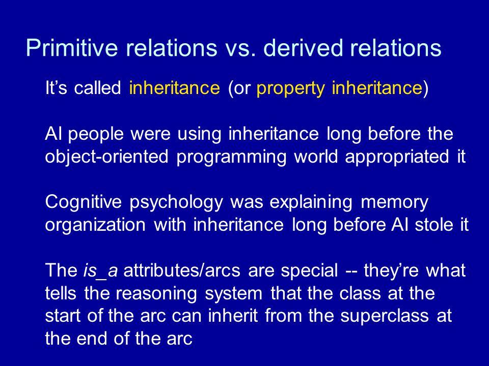 Primitive relations vs.