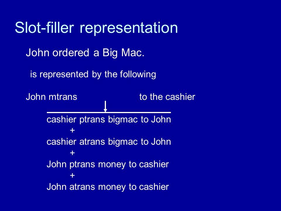 Slot-filler representation John ordered a Big Mac. is represented by the following John mtrans to the cashier cashier ptrans bigmac to John + cashier