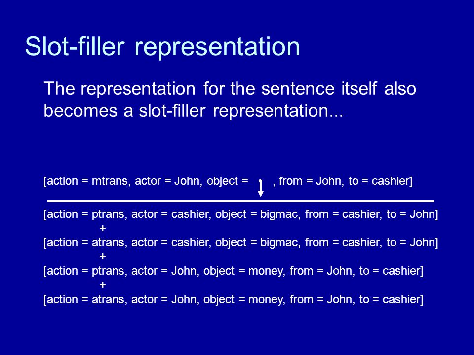 Slot-filler representation The representation for the sentence itself also becomes a slot-filler representation... [action = mtrans, actor = John, obj