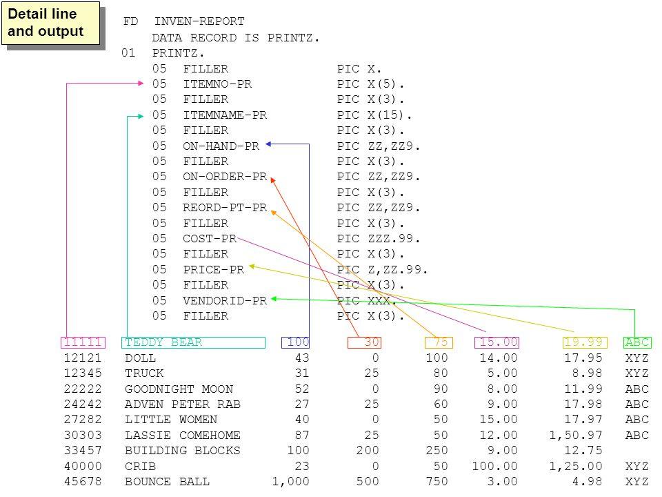 FD INVEN-REPORT DATA RECORD IS PRINTZ. 01 PRINTZ.