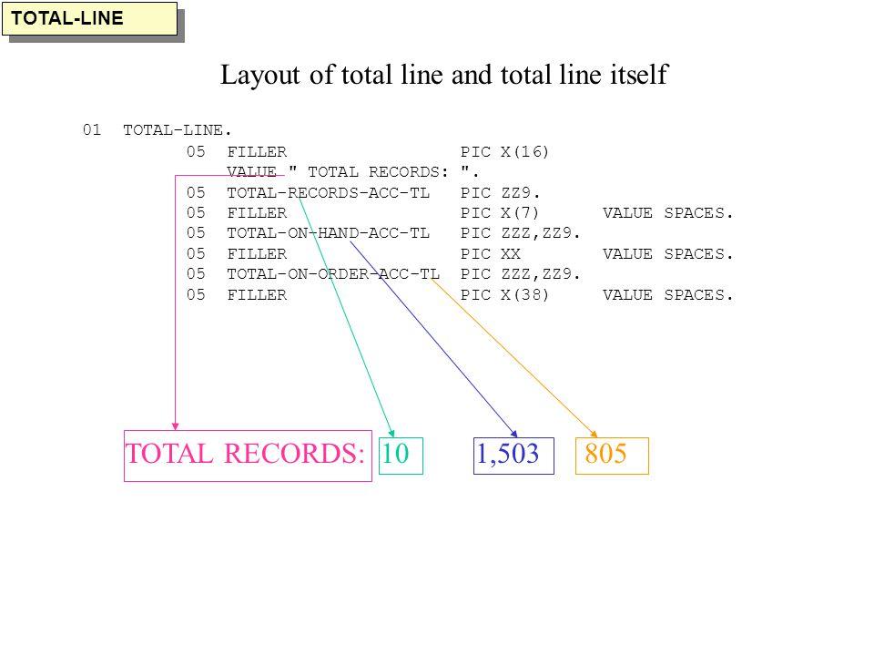 01 TOTAL-LINE. 05 FILLER PIC X(16) VALUE TOTAL RECORDS: .