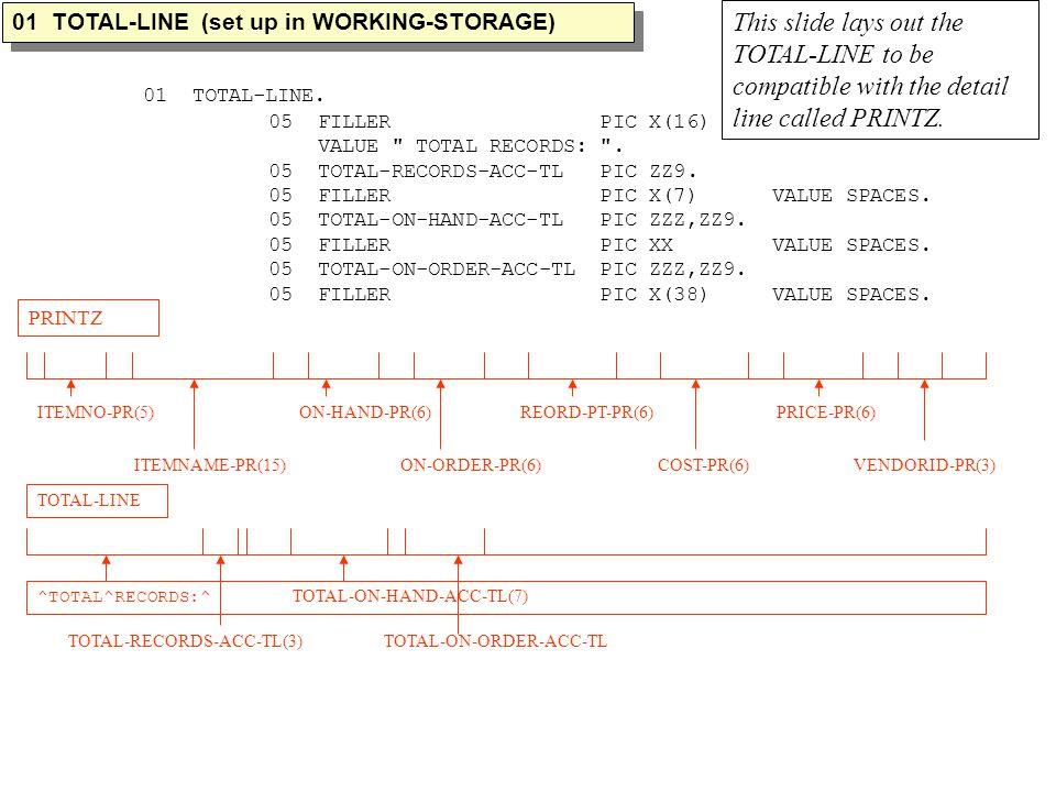 ITEMNO-PR(5) ON-HAND-PR(6) REORD-PT-PR(6) PRICE-PR(6) ITEMNAME-PR(15) ON-ORDER-PR(6) COST-PR(6) VENDORID-PR(3) 01 TOTAL-LINE.