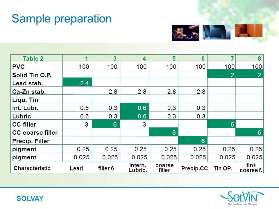 SOLVAY Sample preparation Characteristic Table 2 PVC Solid Tin O.P. Lead stab. Ca-Zn stab. Liqu. Tin Int. Lubr. Lubric. CC filler CC coarse filler Pre