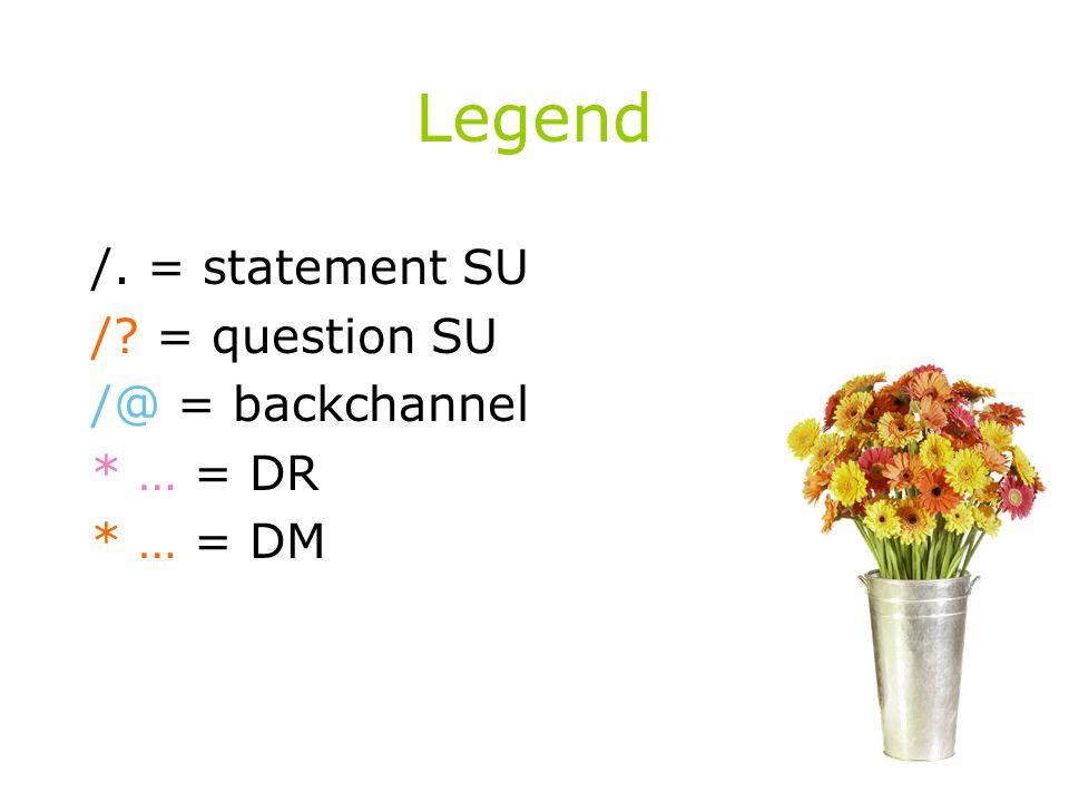 Legend /. = statement SU /? = question SU /@ = backchannel * … = DR * … = DM