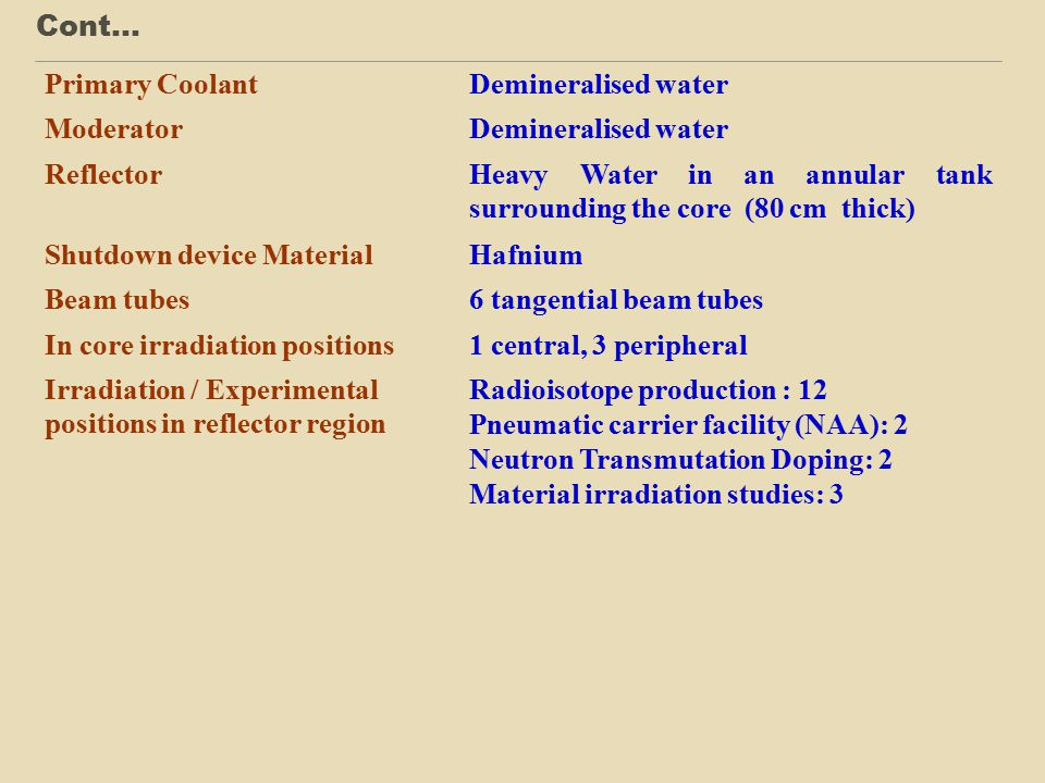 Radioisotope production : 12 Pneumatic carrier facility (NAA): 2 Neutron Transmutation Doping: 2 Material irradiation studies: 3 Irradiation / Experimental positions in reflector region 1 central, 3 peripheralIn core irradiation positions 6 tangential beam tubesBeam tubes HafniumShutdown device Material Heavy Water in an annular tank surrounding the core (80 cm thick) Reflector Demineralised waterModerator Demineralised waterPrimary Coolant Cont…