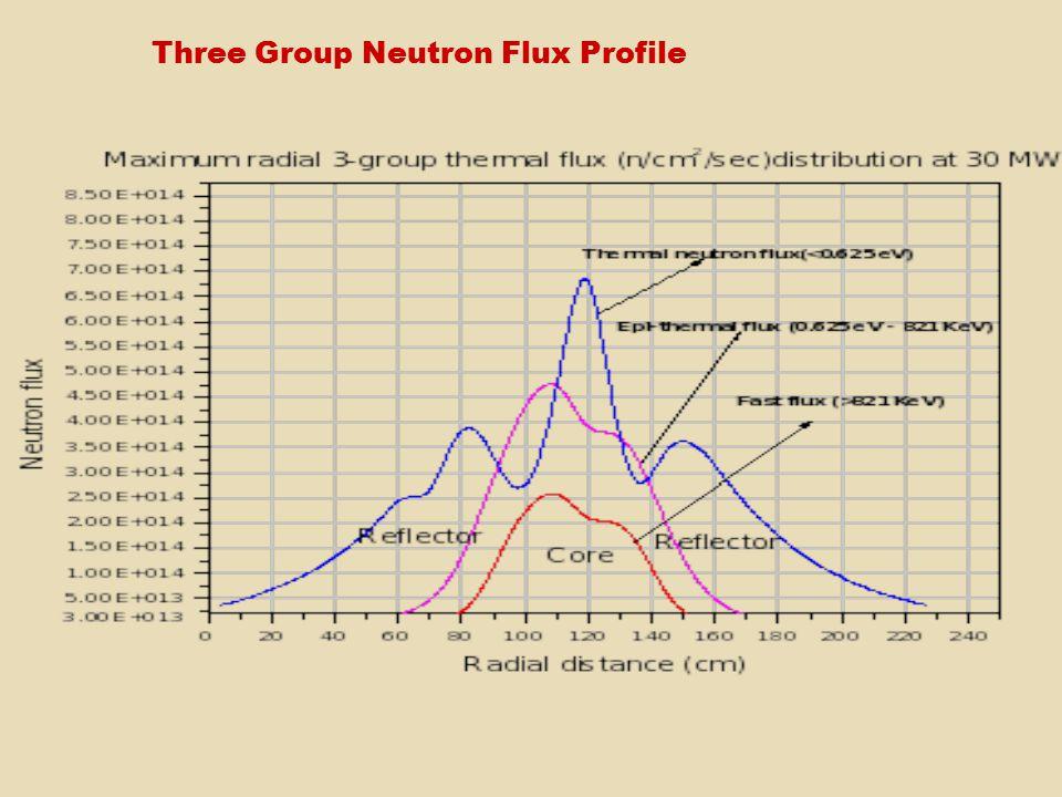 Three Group Neutron Flux Profile