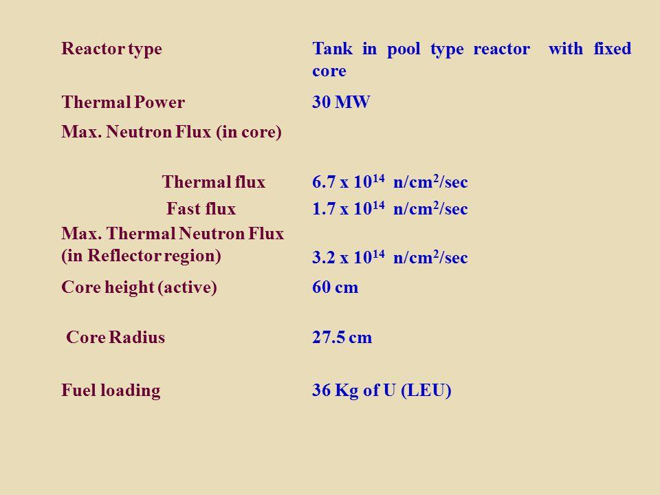 60 cm 27.5 cm 36 Kg of U (LEU) Core height (active) Core Radius Fuel loading 3.2 x 10 14 n/cm 2 /sec Max.