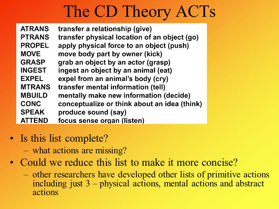The CD Theory ACTs Is this list complete? –what actions are missing? Could we reduce this list to make it more concise? –other researchers have develo