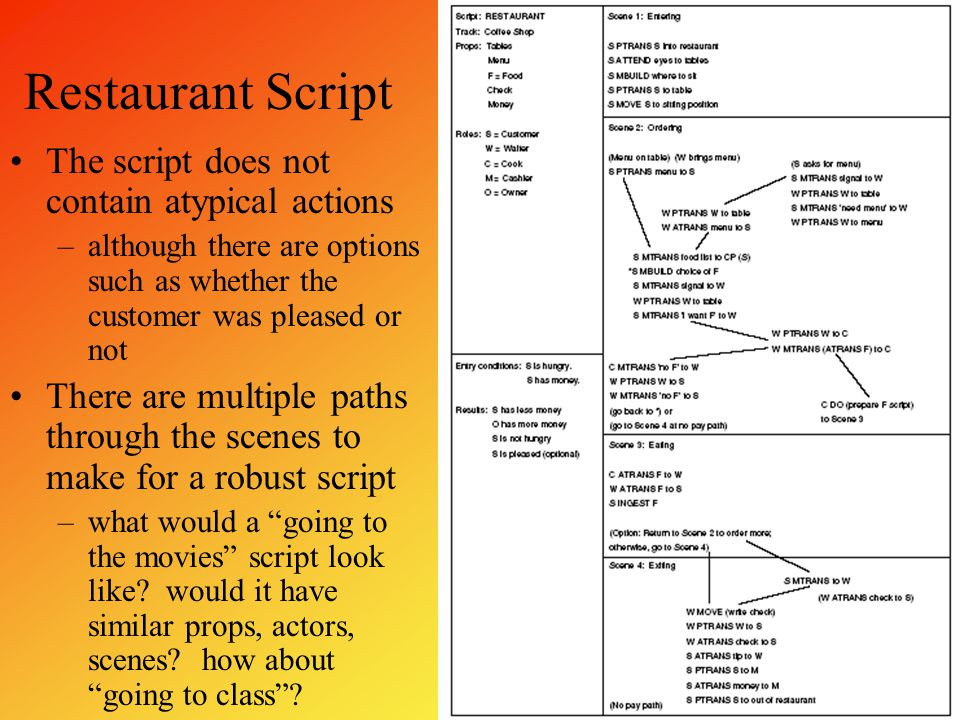 Restaurant Script The script does not contain atypical actions –although there are options such as whether the customer was pleased or not There are m