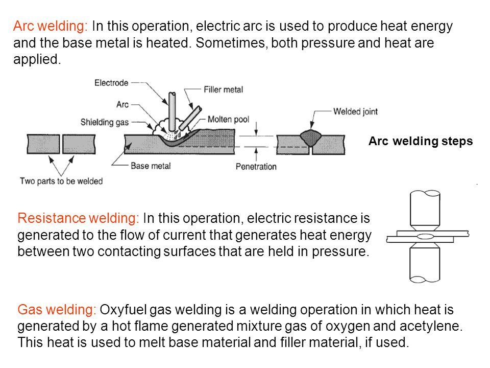 Arc welding: In this operation, electric arc is used to produce heat energy and the base metal is heated. Sometimes, both pressure and heat are applie