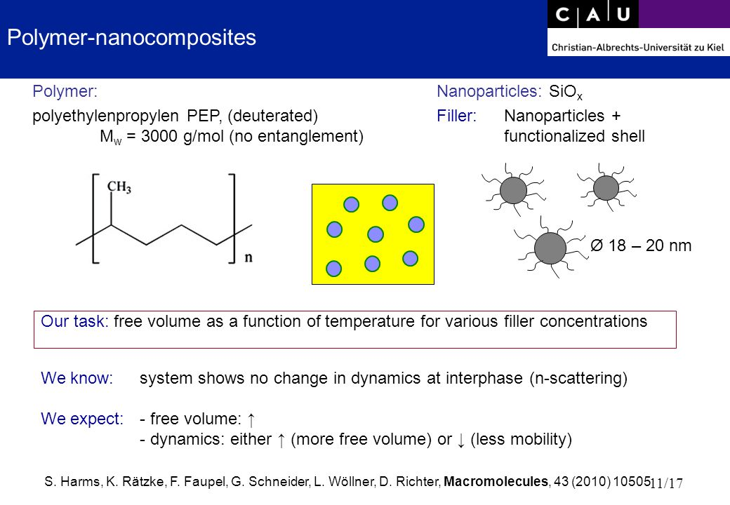 11/17 Polymer-nanocomposites Our task: free volume as a function of temperature for various filler concentrations Polymer: Nanoparticles: SiO x polyet
