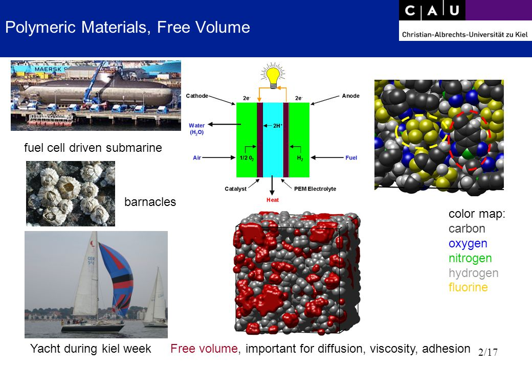 2/17 Polymeric Materials, Free Volume fuel cell driven submarine Yacht during kiel week color map: carbon oxygen nitrogen hydrogen fluorine Free volum