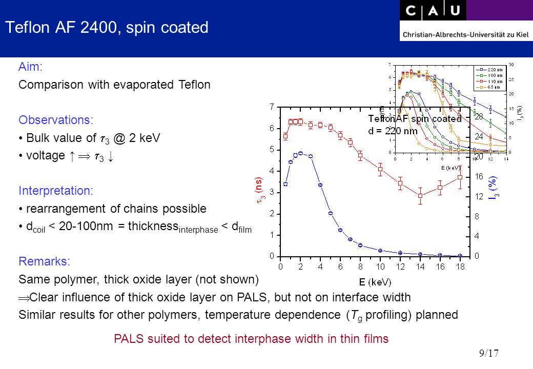 10/17 Outline Motivation Polymeric materials, free volume, interphases and interfaces Free volume / Positron annihilation lifetime spectroscopy Principle, conversion lifetime - volume size, experimental setup positron beam (PLEPS @ NEPOMUC) Thin Films (SPP Polymer-solid interfaces and Interphases) evaporated and spin coated Teflon AF on Si-Wafer change of free volume due to solid substrate, (coiling changed?) Polymer Nanocomposites free volume as function of filler concentration, mixing rule and side effects Summary