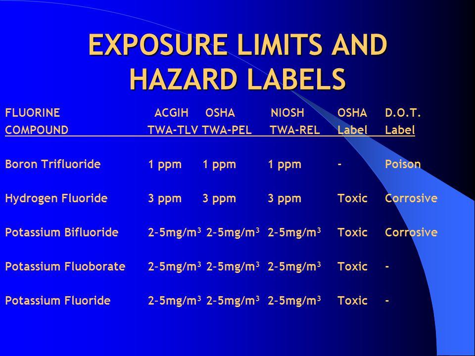 EXPOSURE LIMITS AND HAZARD LABELS FLUORINE ACGIH OSHA NIOSHOSHAD.O.T.