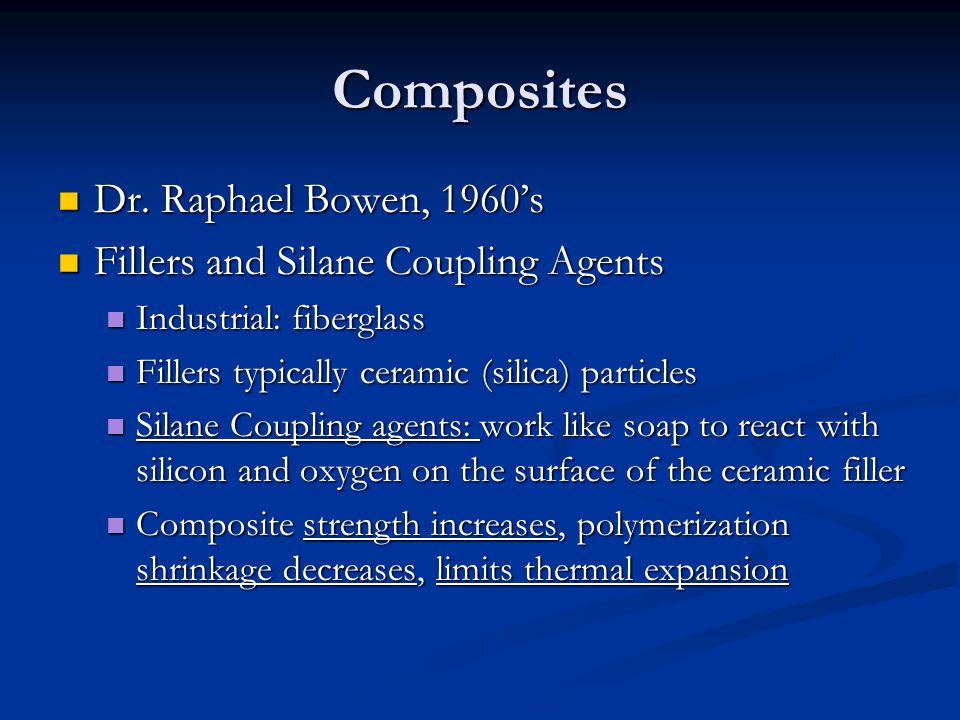Composites Dr. Raphael Bowen, 1960's Dr. Raphael Bowen, 1960's Fillers and Silane Coupling Agents Fillers and Silane Coupling Agents Industrial: fiber