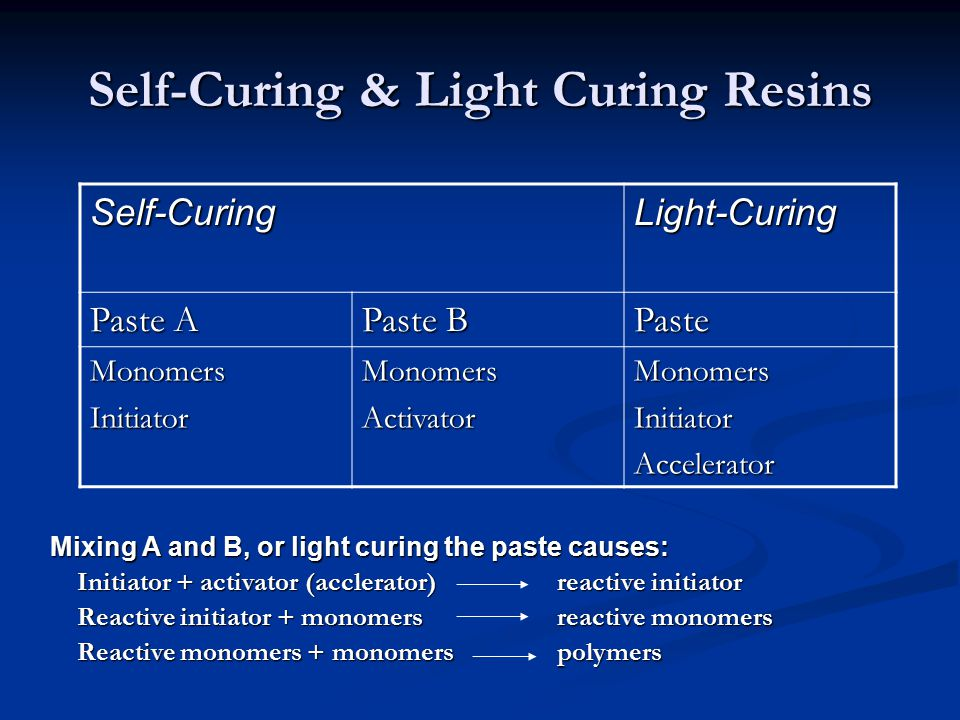 Self-Curing & Light Curing Resins Self-CuringLight-Curing Paste A Paste B Paste MonomersInitiatorMonomersActivatorMonomersInitiatorAccelerator Mixing