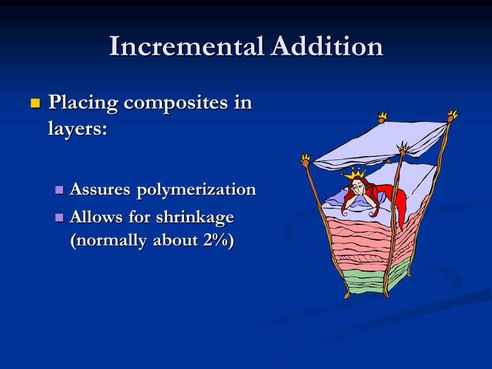 Incremental Addition Placing composites in layers: Placing composites in layers: Assures polymerization Assures polymerization Allows for shrinkage (n