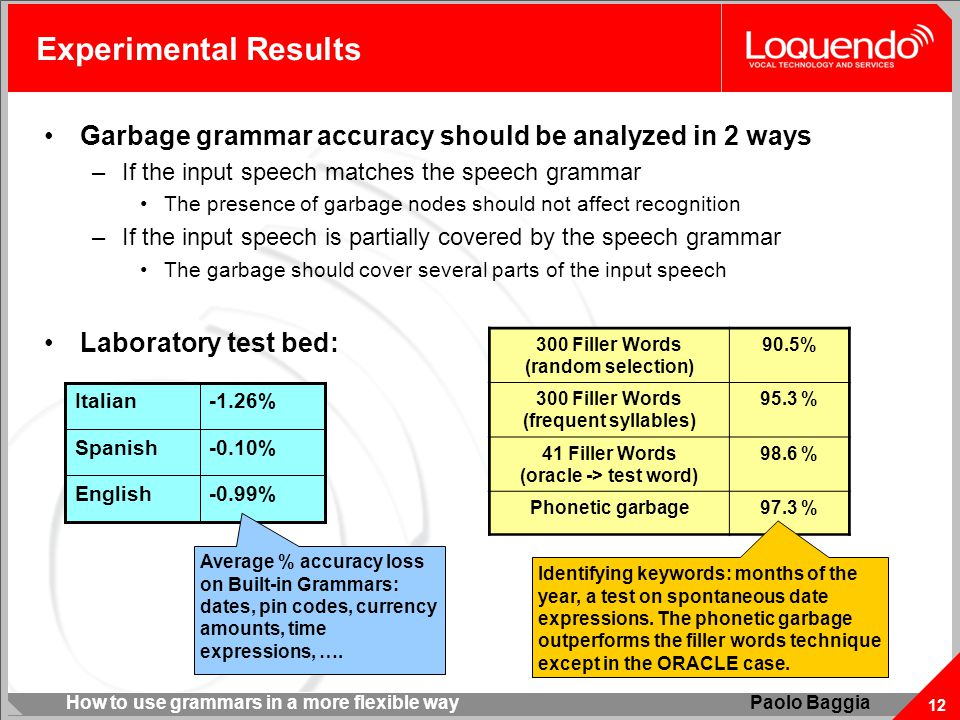 How to use grammars in a more flexible way 12 Paolo Baggia Experimental Results Garbage grammar accuracy should be analyzed in 2 ways –If the input sp