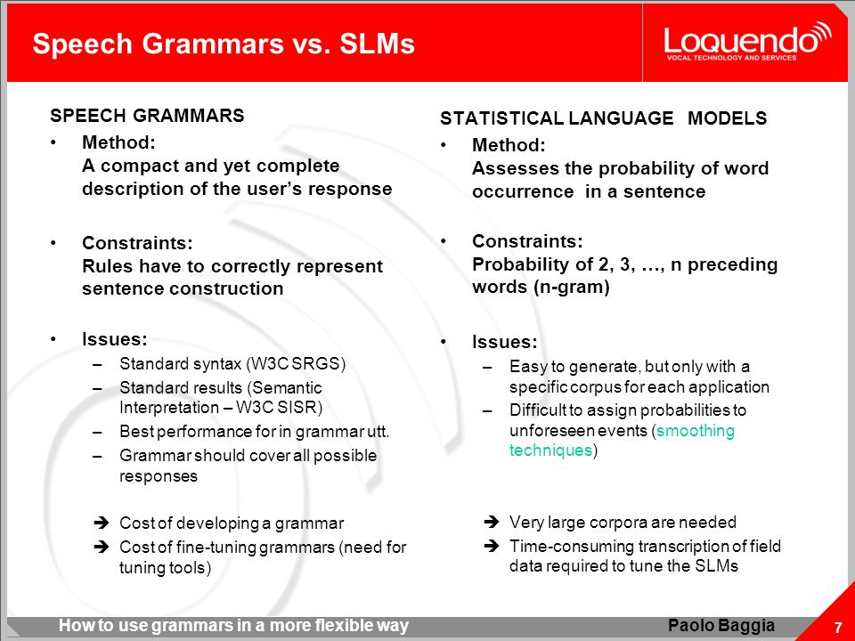 How to use grammars in a more flexible way 8 Paolo Baggia More Flexible Grammars How can we simplify grammar creation.