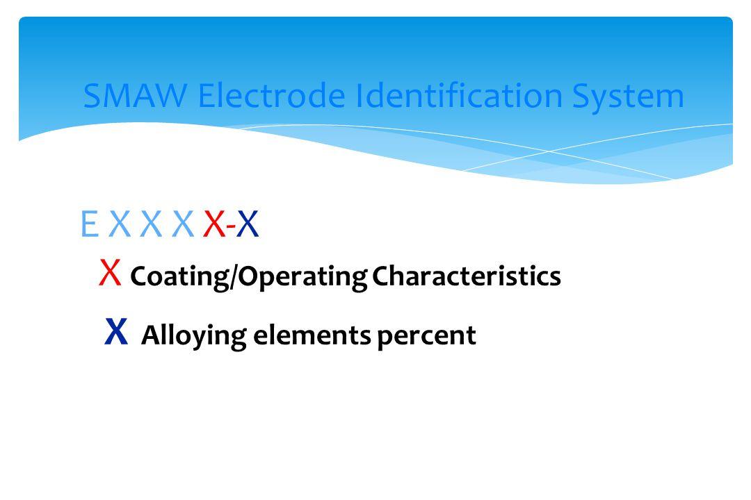 E X X X X-X X Coating/Operating Characteristics X Alloying elements percent SMAW Electrode Identification System