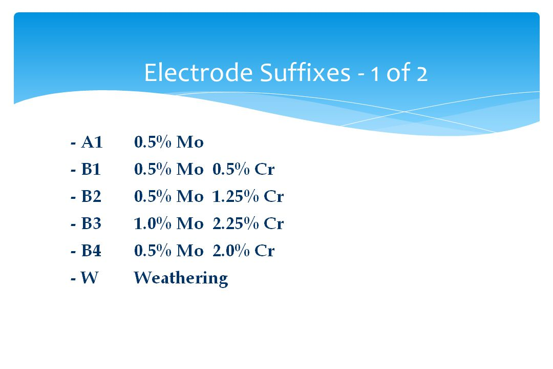 Electrode Suffixes - 1 of 2