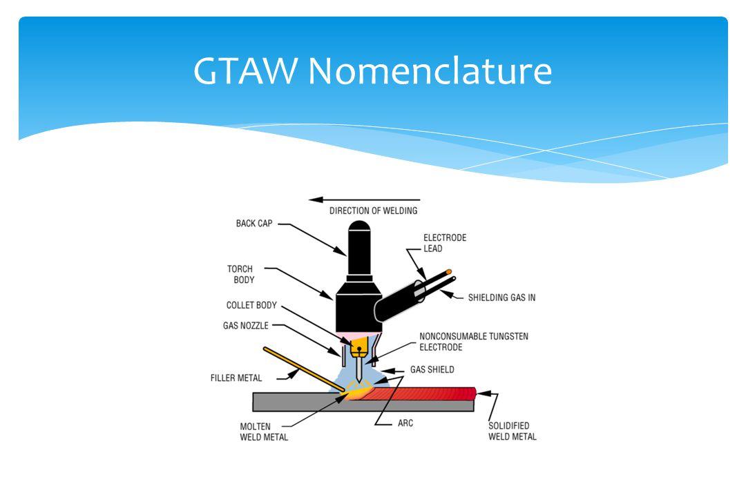 GTAW Nomenclature