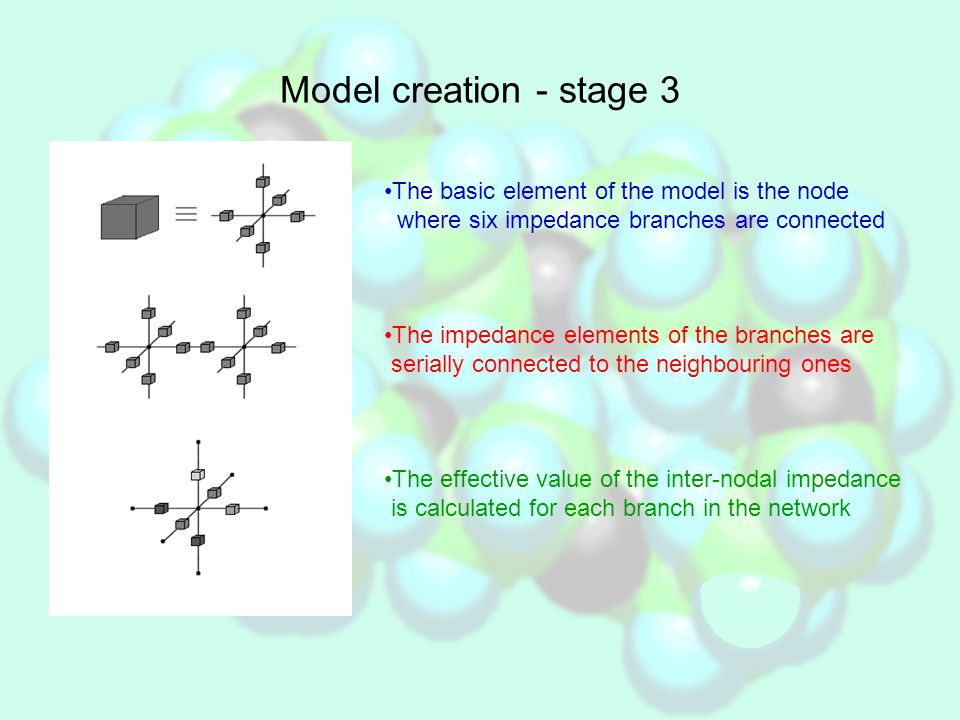 Model creation - stage 3 The basic element of the model is the node where six impedance branches are connected The impedance elements of the branches are serially connected to the neighbouring ones The effective value of the inter-nodal impedance is calculated for each branch in the network