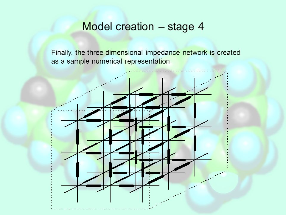 Model creation – stage 4 Finally, the three dimensional impedance network is created as a sample numerical representation