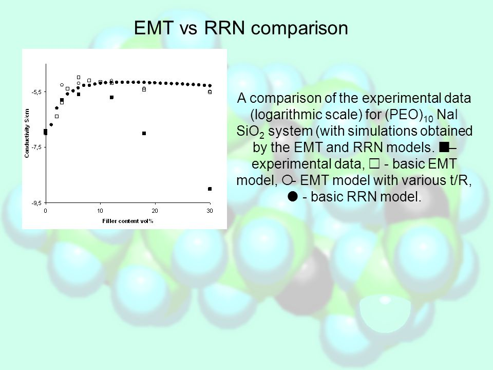 EMT vs RRN comparison A comparison of the experimental data (logarithmic scale) for (PEO) 10 NaI SiO 2 system (with simulations obtained by the EMT and RRN models.