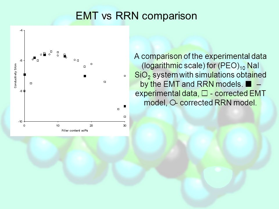EMT vs RRN comparison A comparison of the experimental data (logarithmic scale) for (PEO) 10 NaI SiO 2 system with simulations obtained by the EMT and RRN models.