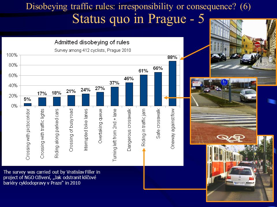 """More numbers  Crosswalk """"Agip : 2 of ~700 cyclists dismounted (Pr.T."""