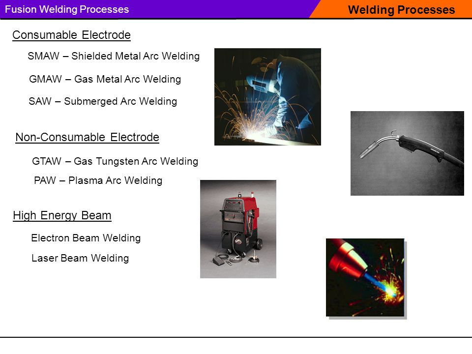 Welding Processes Fusion Welding Processes GMAW – Gas Metal Arc Welding SMAW – Shielded Metal Arc Welding Non-Consumable Electrode GTAW – Gas Tungsten Arc Welding Electron Beam Welding SAW – Submerged Arc Welding Consumable Electrode PAW – Plasma Arc Welding High Energy Beam Laser Beam Welding