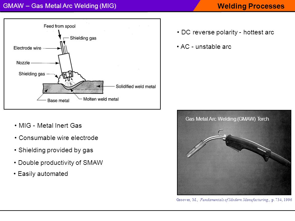 Welding Processes GMAW – Gas Metal Arc Welding (MIG) DC reverse polarity - hottest arc MIG - Metal Inert Gas Consumable wire electrode AC - unstable a