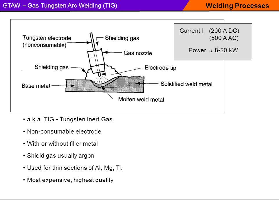 Welding Processes GTAW – Gas Tungsten Arc Welding (TIG) Non-consumable electrode a.k.a.