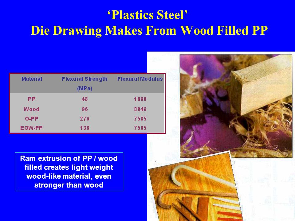 Wood Fibre Adds Stiffness & Value To Tight Tolerance Tubes