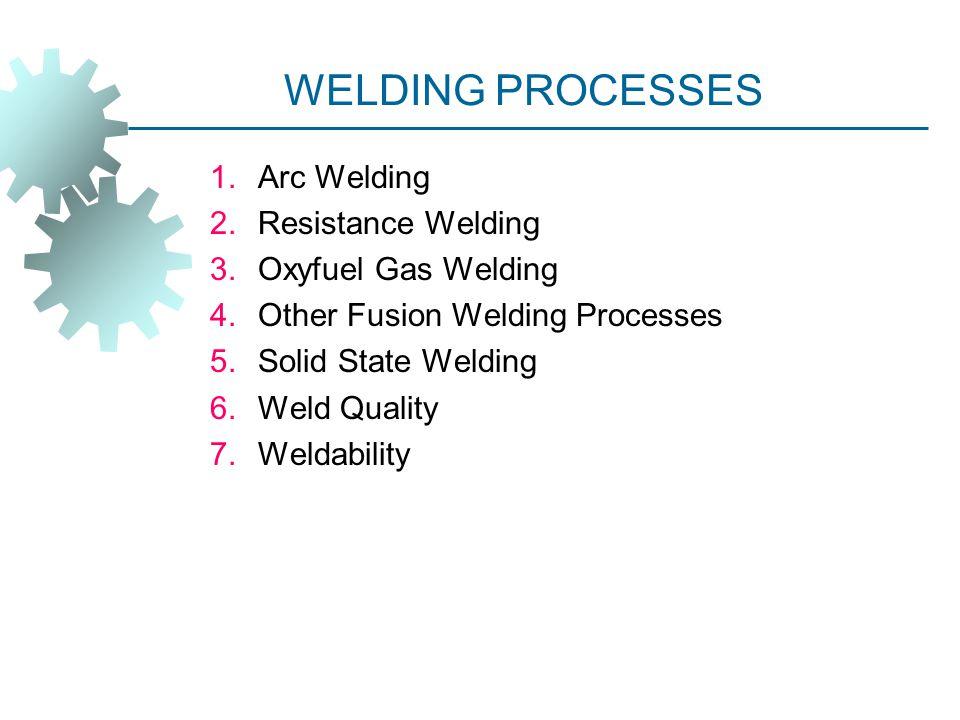 WELDING PROCESSES 1.Arc Welding 2.Resistance Welding 3.Oxyfuel Gas Welding 4.Other Fusion Welding Processes 5.Solid State Welding 6.Weld Quality 7.Wel
