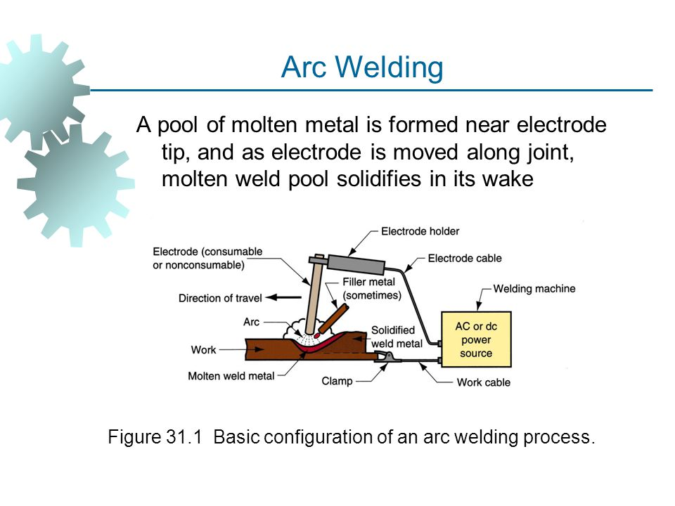 Two Basic Types of AW Electrodes  Consumable – consumed during welding process  Source of filler metal in arc welding  Nonconsumable – not consumed during welding process  Filler metal must be added separately