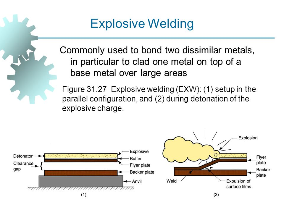 Commonly used to bond two dissimilar metals, in particular to clad one metal on top of a base metal over large areas Figure 31.27 Explosive welding (E