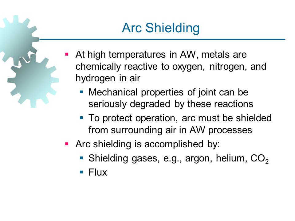 Figure 31.9 Gas tungsten arc welding. Gas Tungsten Arc Welding